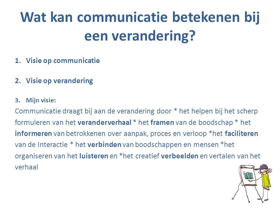 Kortom: Rol en betekenis van communicatie bij verandering hangt af van: 1.Visie op communicatie 2.Visie op veranderingen 3.Veranderstrategie 4.Soort verandering