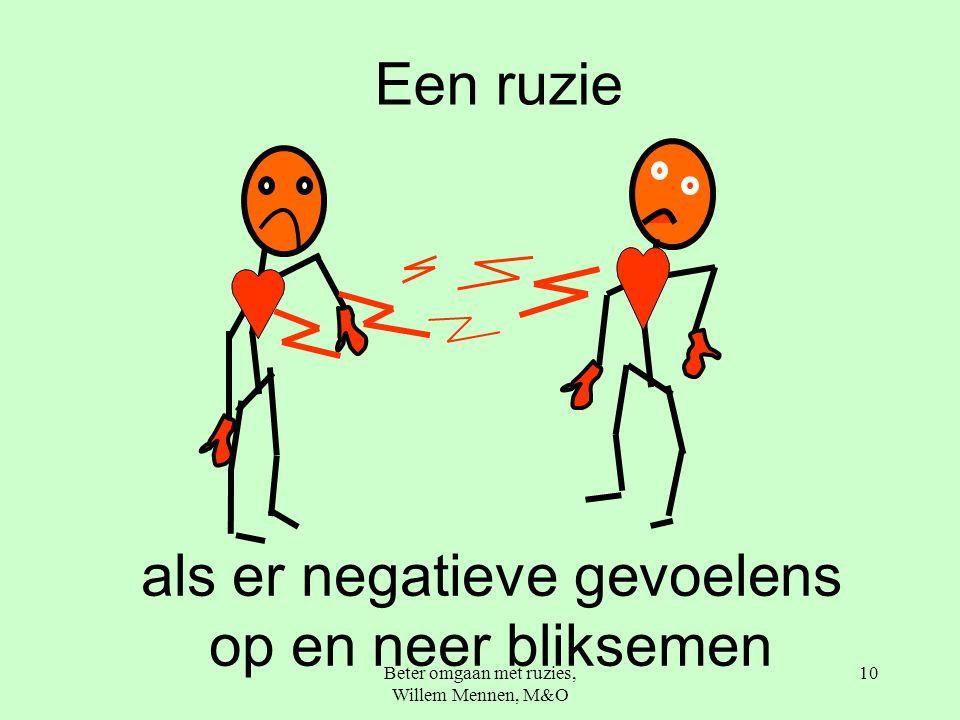 Beter omgaan met ruzies, Willem Mennen, M&O 10 Een ruzie als er negatieve gevoelens op en neer bliksemen