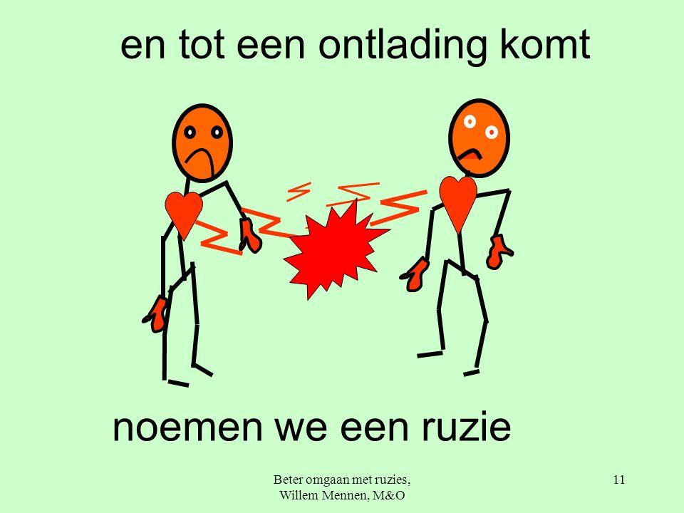 Beter omgaan met ruzies, Willem Mennen, M&O 11 noemen we een ruzie en tot een ontlading komt