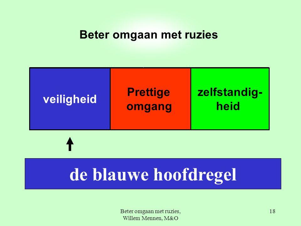 Beter omgaan met ruzies, Willem Mennen, M&O 18 Beter omgaan met ruzies Prettige omgang zelfstandig- heid veiligheid de blauwe hoofdregel