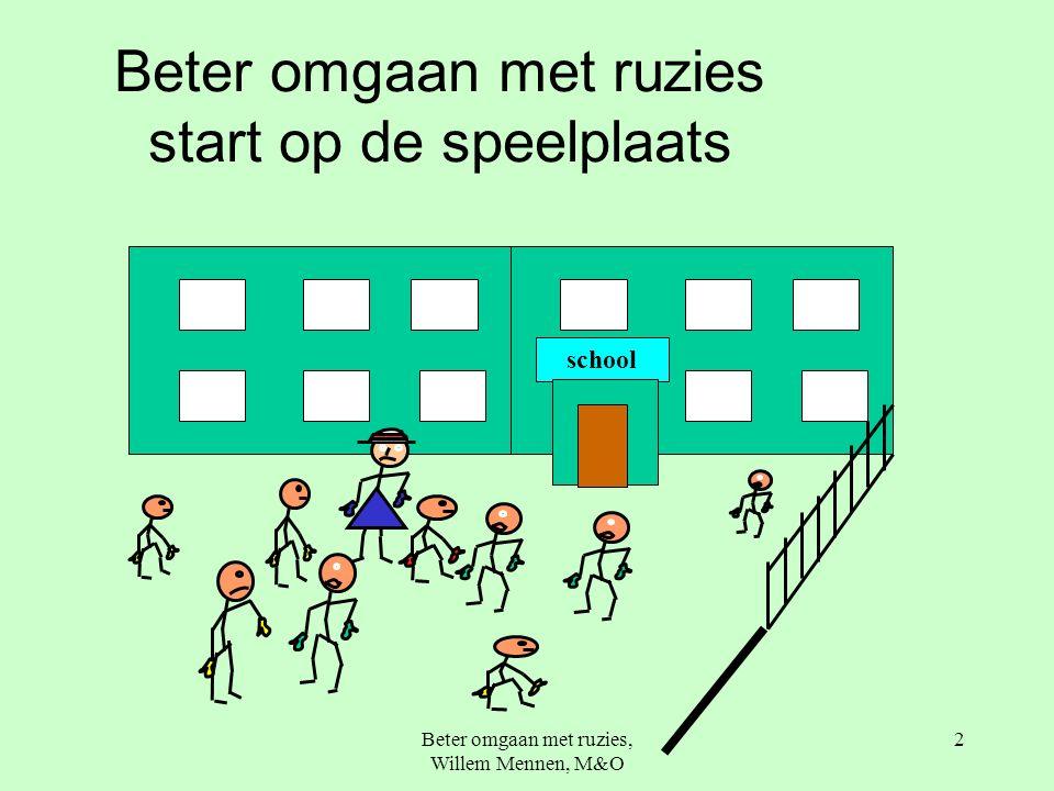 Beter omgaan met ruzies, Willem Mennen, M&O 13 Start van een ruzie een meningsverschil Ik vind dit.
