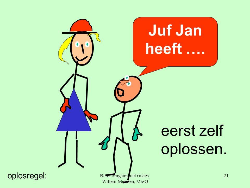 Beter omgaan met ruzies, Willem Mennen, M&O 21 eerst zelf oplossen. Juf Jan heeft …. oplosregel: