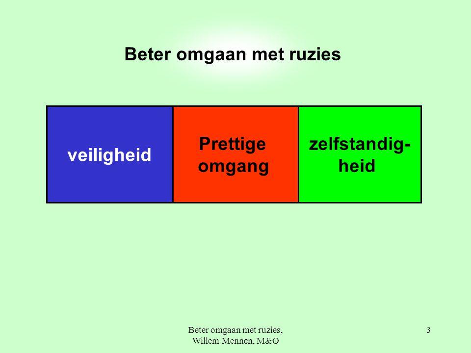 Beter omgaan met ruzies, Willem Mennen, M&O 3 Beter omgaan met ruzies Prettige omgang zelfstandig- heid veiligheid