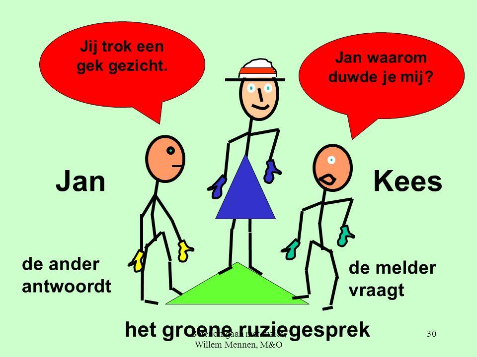 Beter omgaan met ruzies, Willem Mennen, M&O 30 de melder vraagt de ander antwoordt JanKees Jan waarom duwde je mij.