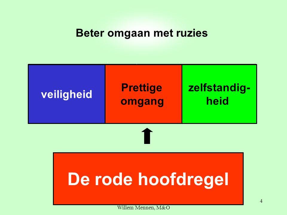 Beter omgaan met ruzies, Willem Mennen, M&O 25 Een ruzie kan steeds groter worden.