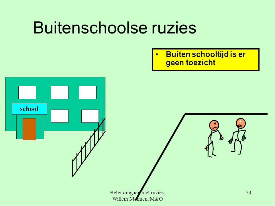 Beter omgaan met ruzies, Willem Mennen, M&O 54 Buitenschoolse ruzies Buiten schooltijd is er geen toezicht school