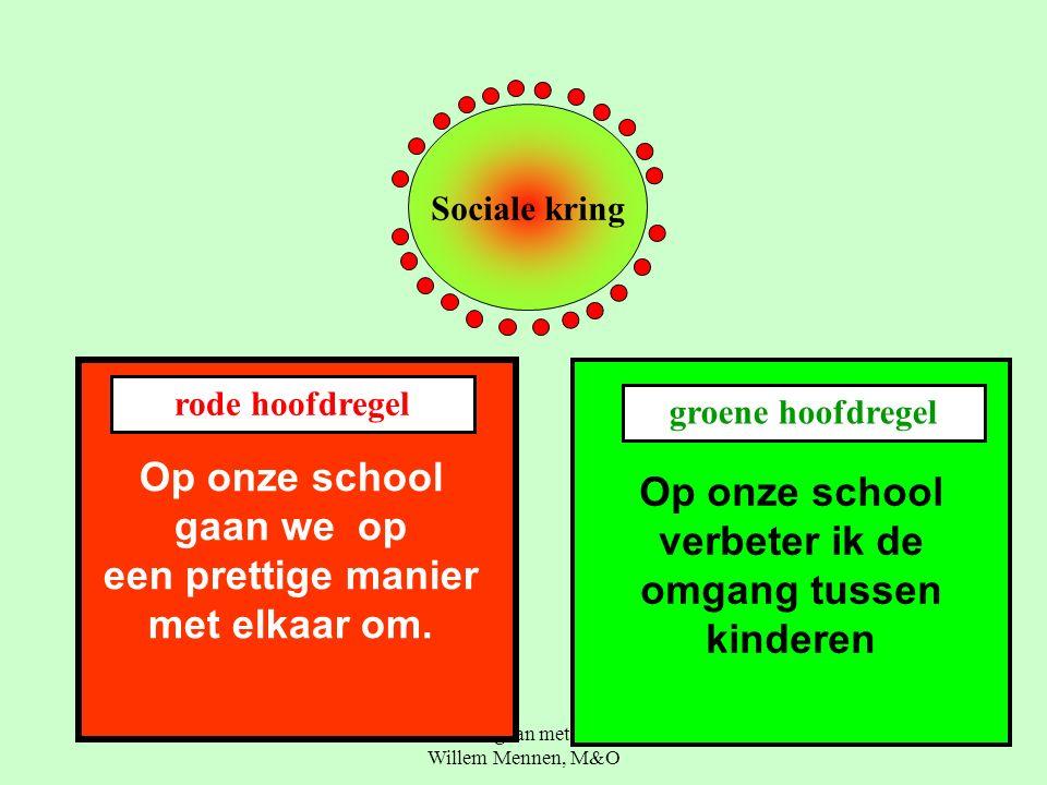 Beter omgaan met ruzies, Willem Mennen, M&O 57 Sociale kring Op onze school gaan we op een prettige manier met elkaar om.