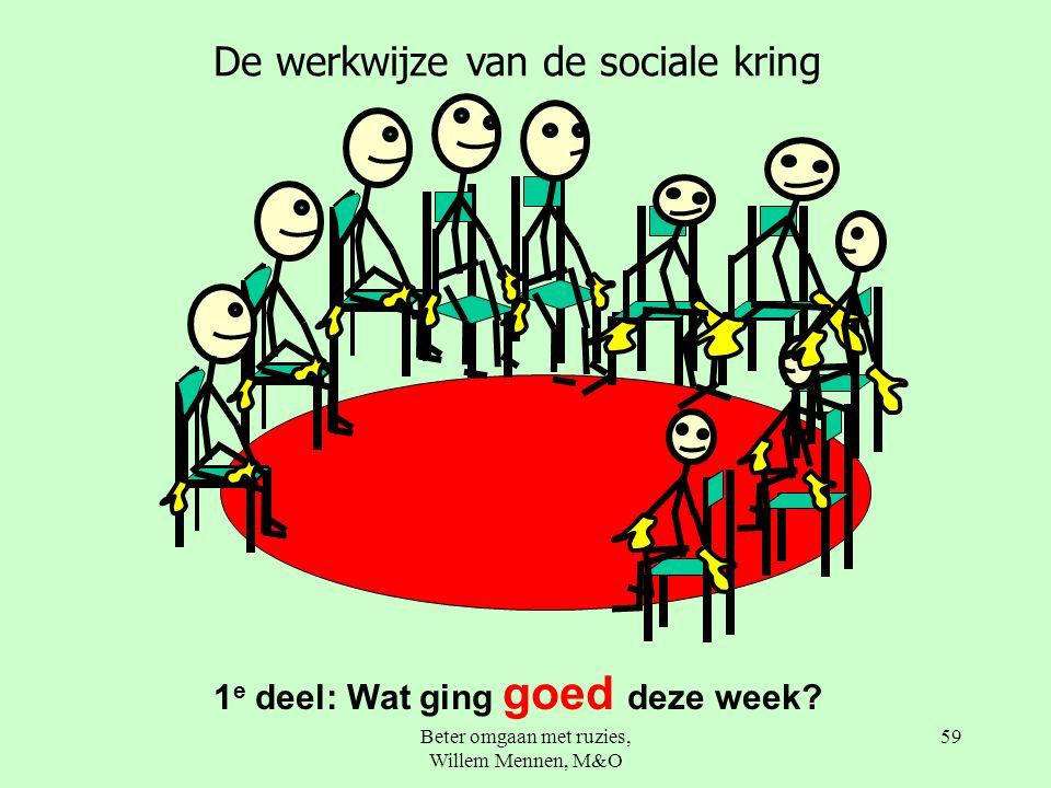 Beter omgaan met ruzies, Willem Mennen, M&O 59 1 e deel: Wat ging goed deze week.