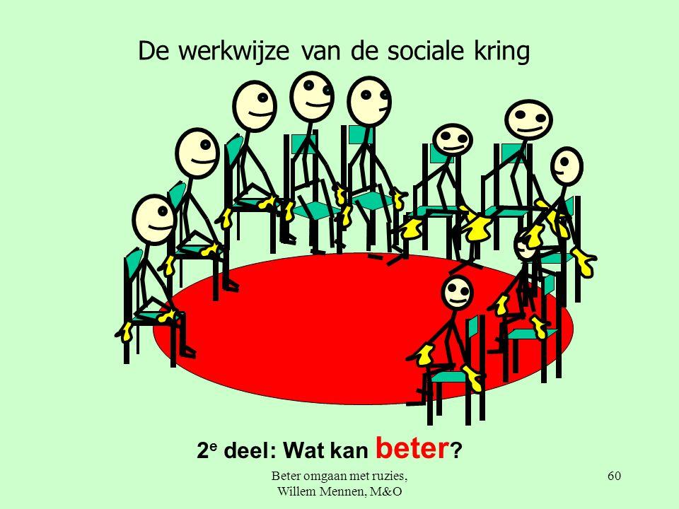 Beter omgaan met ruzies, Willem Mennen, M&O 60 2 e deel: Wat kan beter .