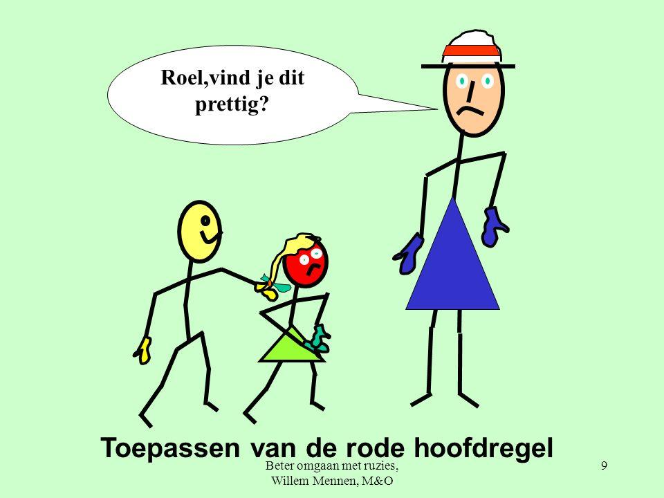 Beter omgaan met ruzies, Willem Mennen, M&O 20 geen klikken meldregel: Ik ga naar de juf!