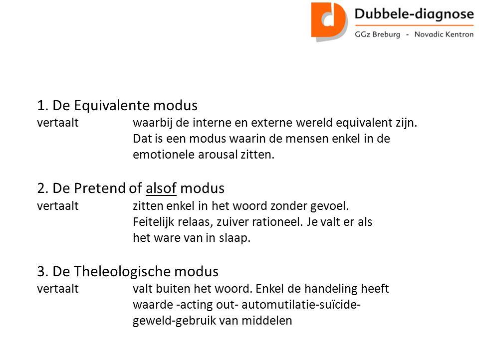 1. De Equivalente modus vertaaltwaarbij de interne en externe wereld equivalent zijn.