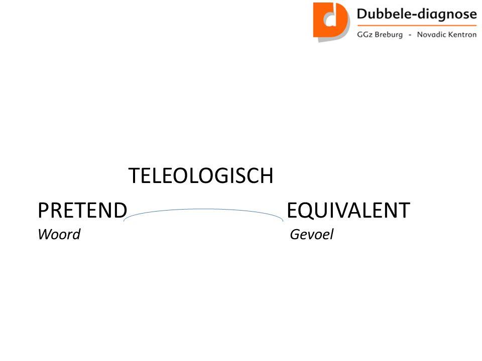 PRETEND EQUIVALENT Woord Gevoel TELEOLOGISCH
