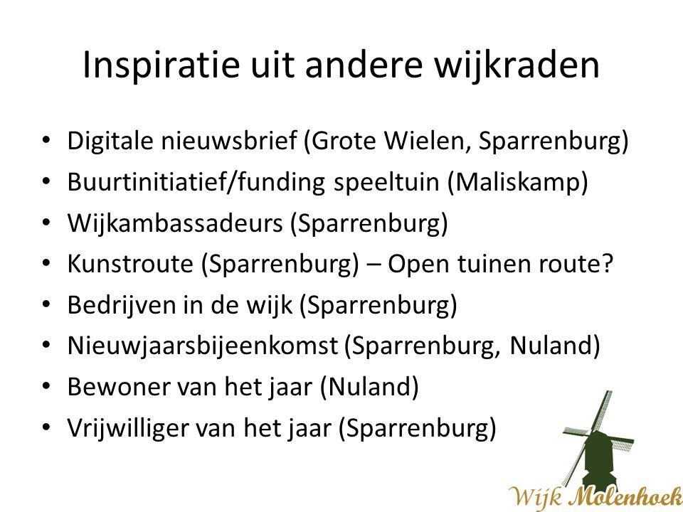 Inspiratie uit andere wijkraden Digitale nieuwsbrief (Grote Wielen, Sparrenburg) Buurtinitiatief/funding speeltuin (Maliskamp) Wijkambassadeurs (Sparrenburg) Kunstroute (Sparrenburg) – Open tuinen route.