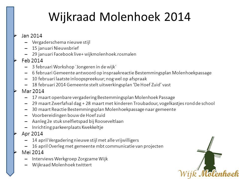 Wijkraad Molenhoek 2014  Juni 2014 – Doortrekken Snelfietspad – Aanleg kruising Molenhoekstraat/snelfietspad – Vaststelling bestemmingsplan Molenhoekpassage.
