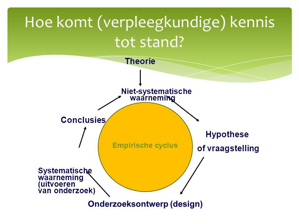 Niet-systematische waarneming Systematische waarneming (uitvoeren van onderzoek) Hoe komt (verpleegkundige) kennis tot stand.