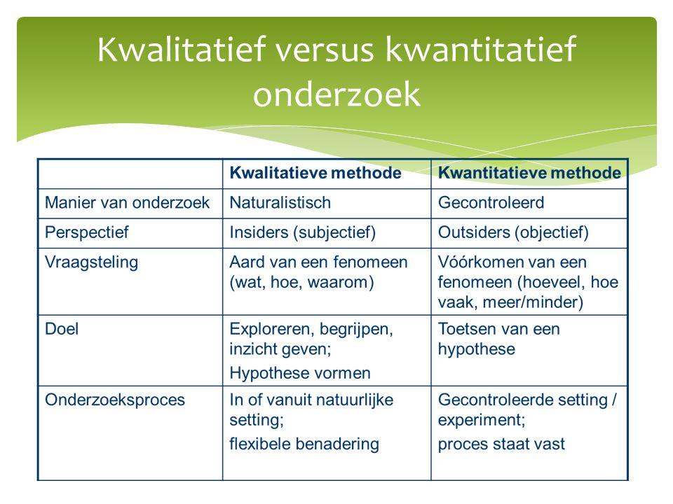 Kwalitatief versus kwantitatief onderzoek