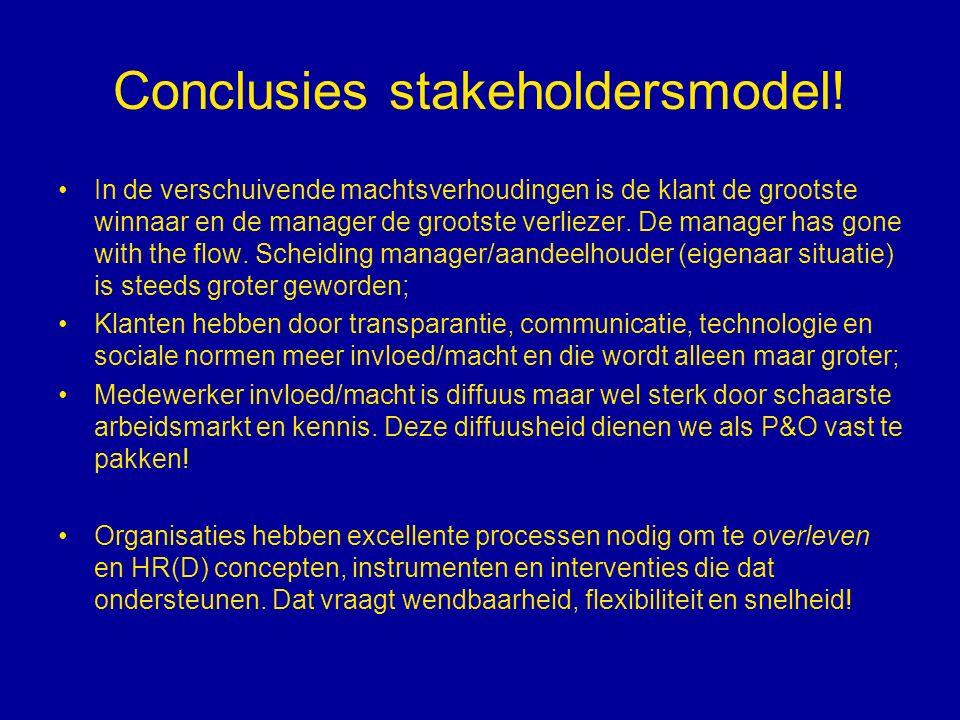 Conclusies stakeholdersmodel.