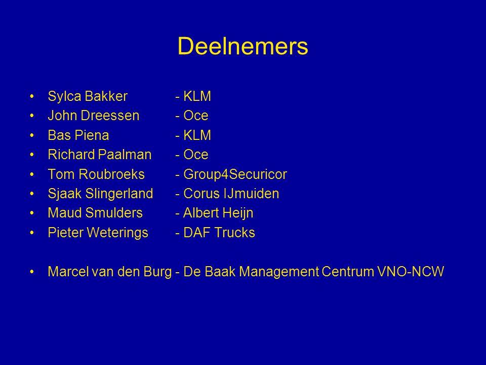 Deelnemers Sylca Bakker - KLM John Dreessen- Oce Bas Piena - KLM Richard Paalman- Oce Tom Roubroeks - Group4Securicor Sjaak Slingerland- Corus IJmuiden Maud Smulders- Albert Heijn Pieter Weterings- DAF Trucks Marcel van den Burg- De Baak Management Centrum VNO-NCW