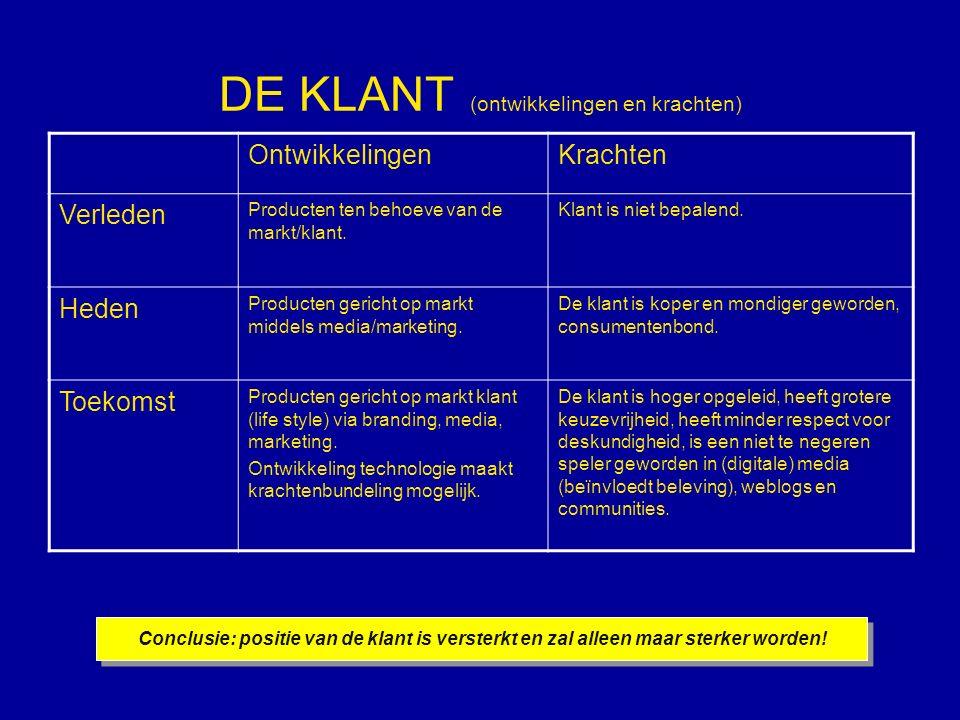 DE KLANT (ontwikkelingen en krachten) Conclusie: positie van de klant is versterkt en zal alleen maar sterker worden.