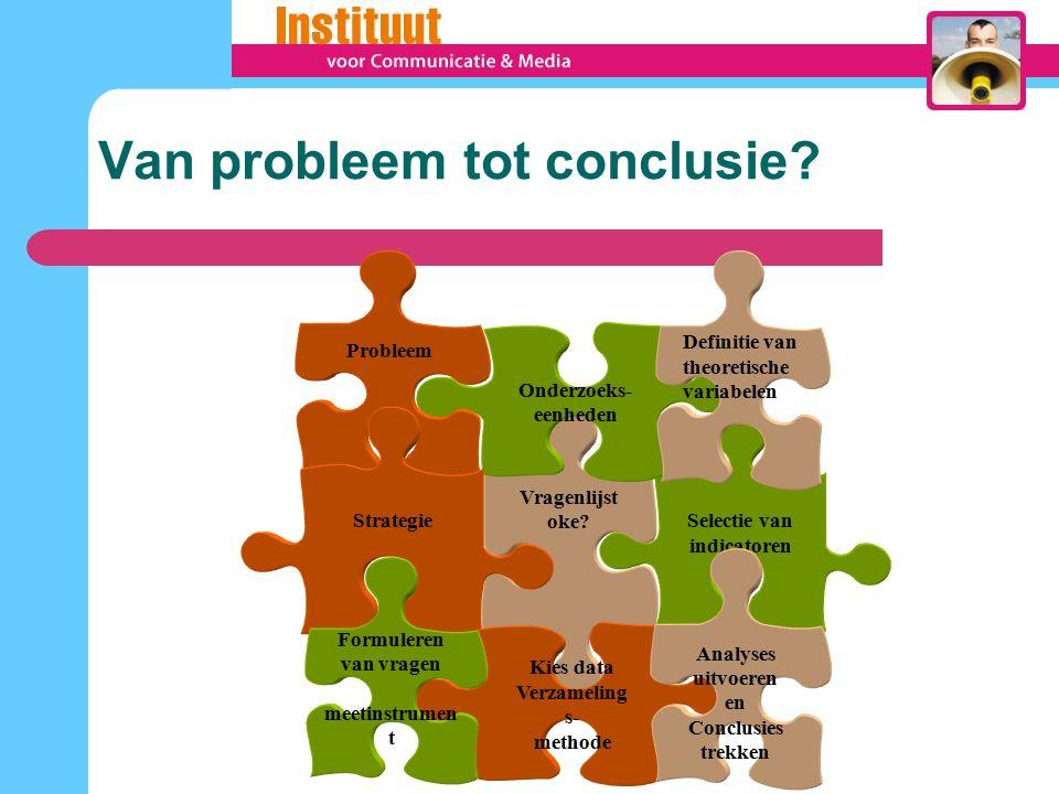 Van probleem tot conclusie.Selectie van indicatoren Vragenlijst oke.
