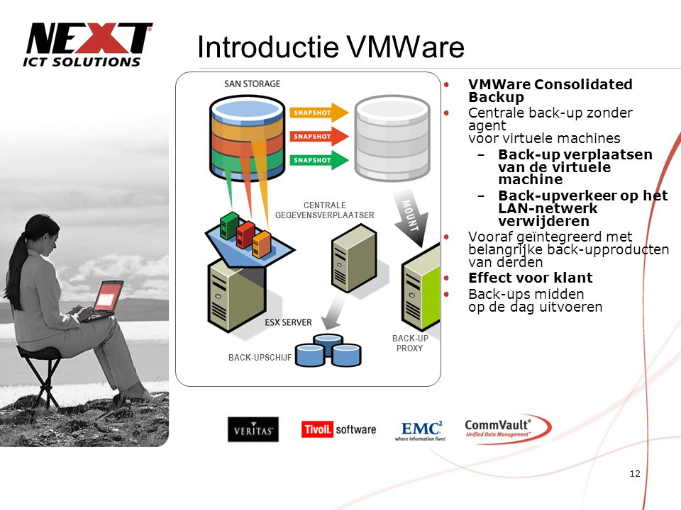 12 Introductie VMWare VMWare Consolidated Backup Centrale back-up zonder agent voor virtuele machines –Back-up verplaatsen van de virtuele machine –Ba
