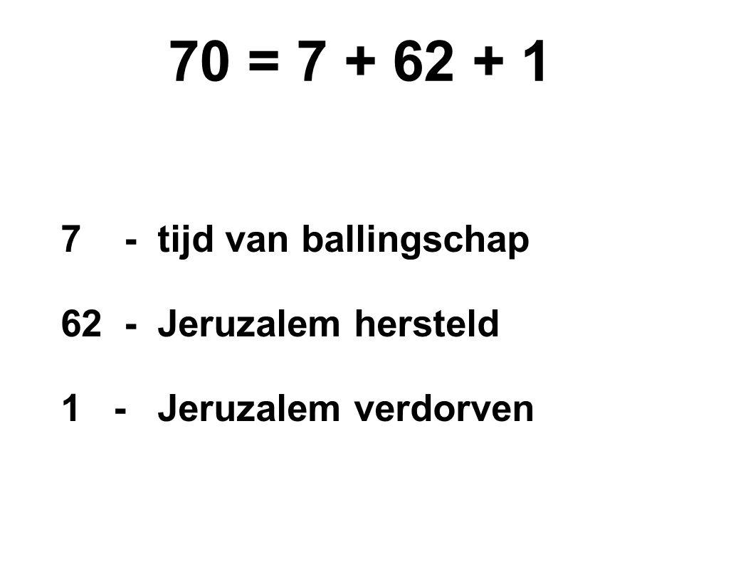 70 zeventallen zevental (v) = week zevental (m) = ?