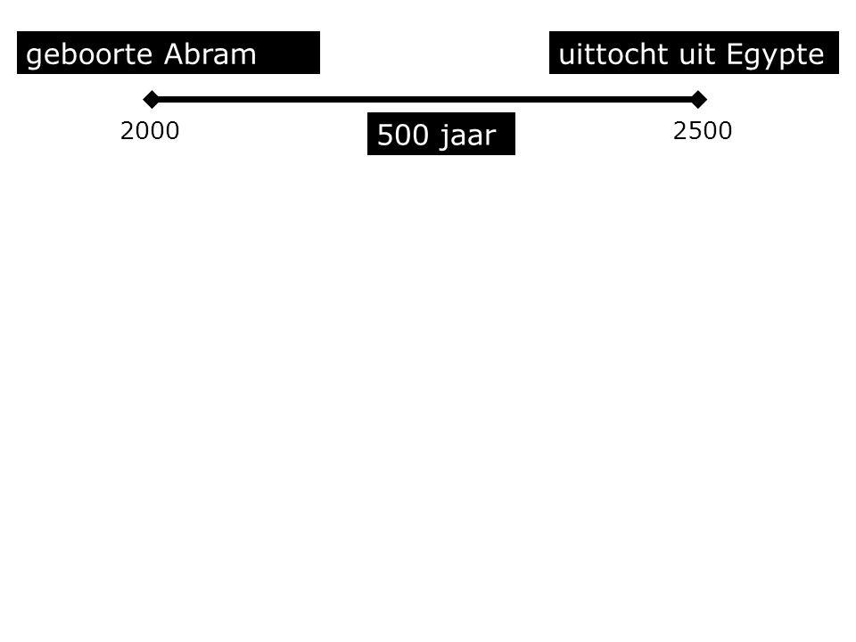 500 jaar uittocht uit Egyptetempel & paleis af 500 jaar geboorte Abramuittocht uit Egypte 2500 3000 20002500