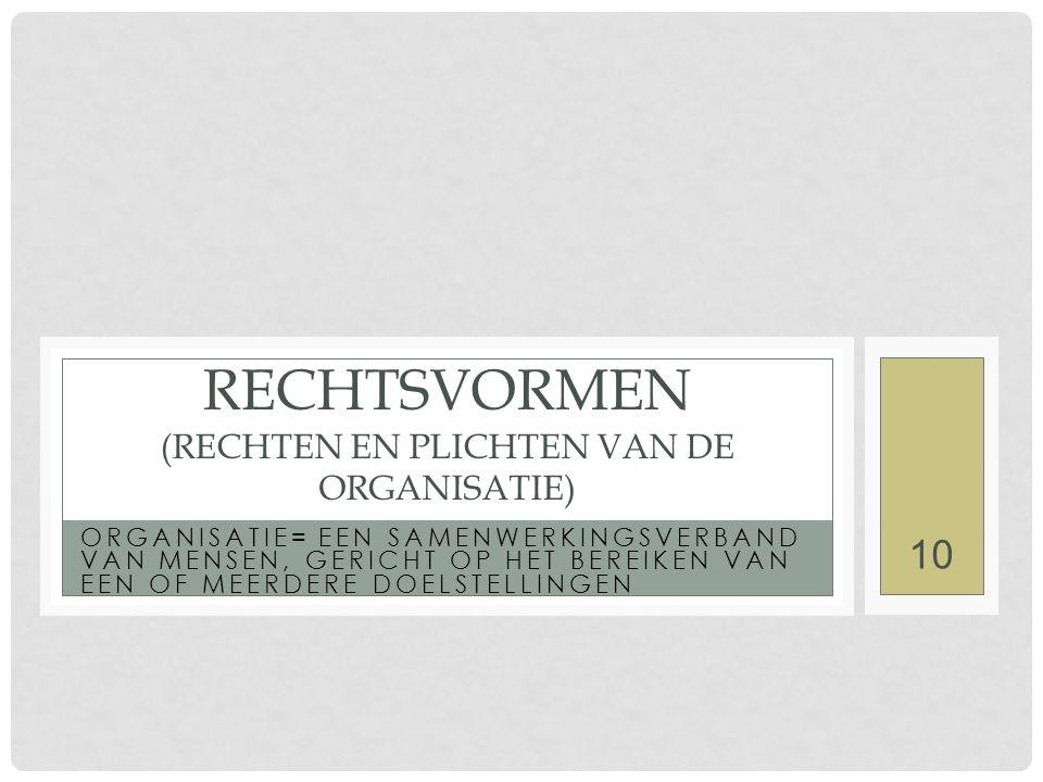 H9: SOORTEN ORGANISATIES: 2 1.commerciële organisaties: Doel: Winst maken (v.b.