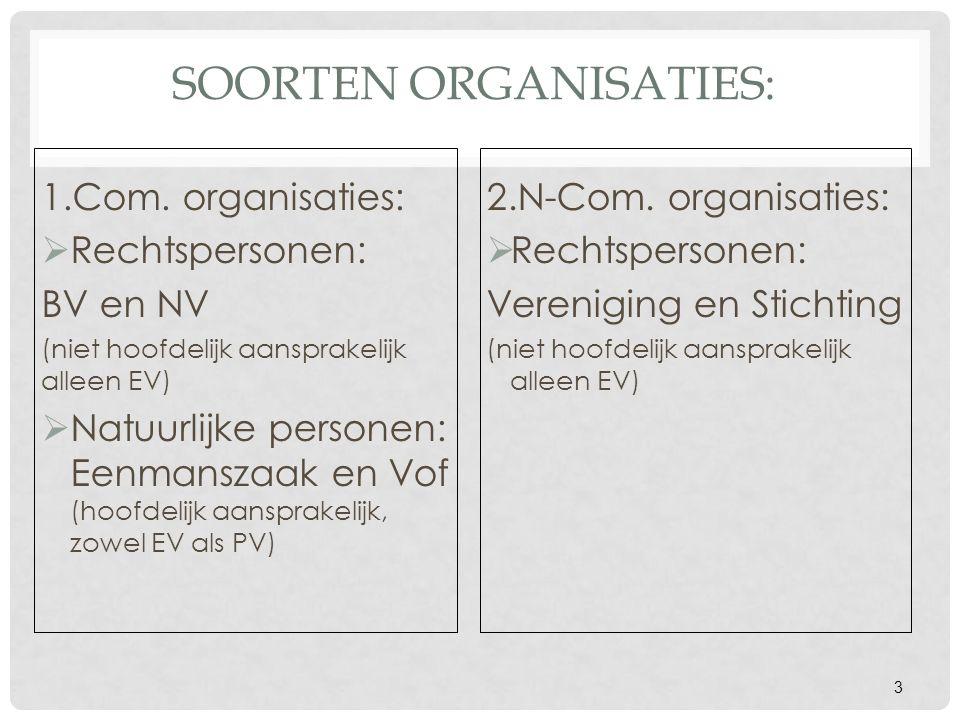 SOORTEN ORGANISATIES: 3 1.Com.