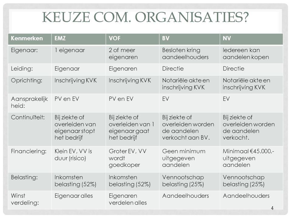 KEUZE COM. ORGANISATIES.