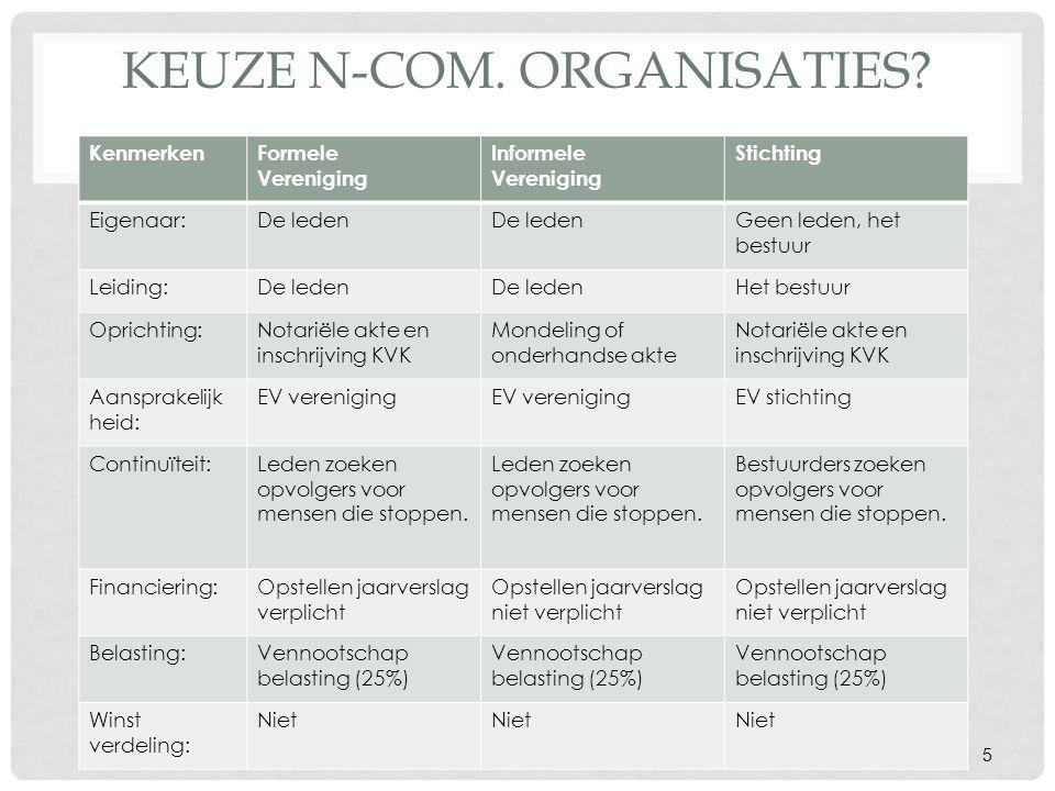 KEUZE N-COM. ORGANISATIES.