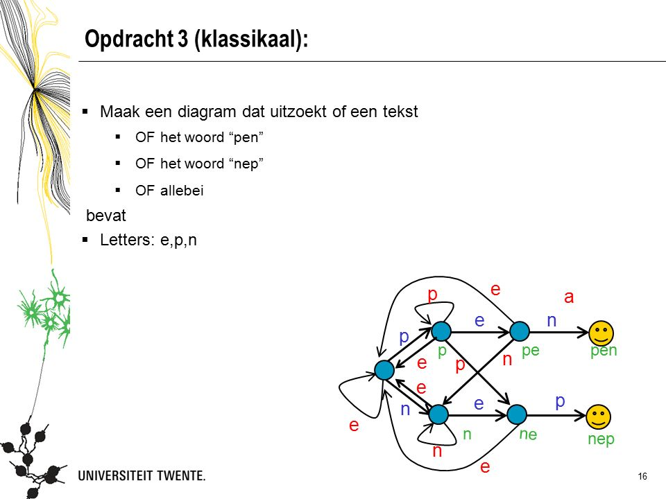"""16 Opdracht 3 (klassikaal):  Maak een diagram dat uitzoekt of een tekst  OF het woord """"pen""""  OF het woord """"nep""""  OF allebei bevat  Letters: e,p,n"""