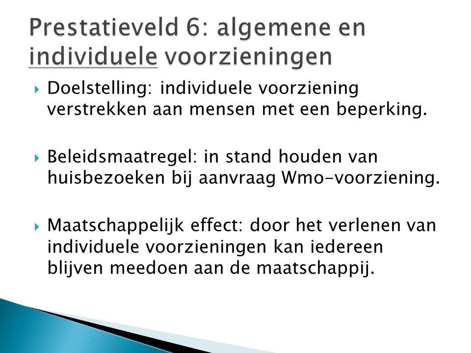  Doelstelling: individuele voorziening verstrekken aan mensen met een beperking.