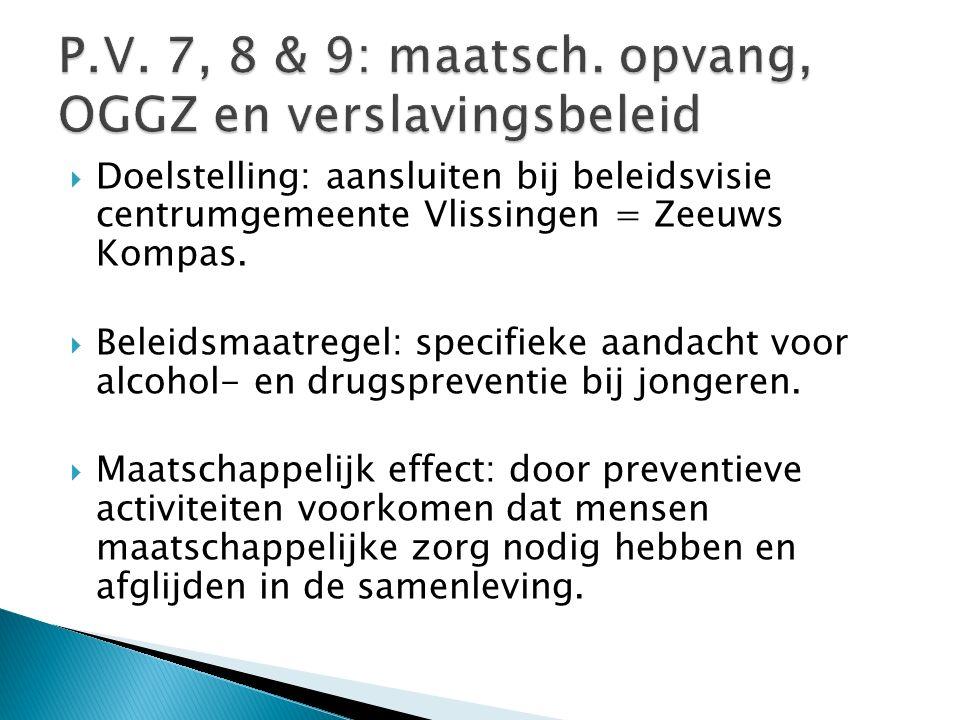  Doelstelling: aansluiten bij beleidsvisie centrumgemeente Vlissingen = Zeeuws Kompas.