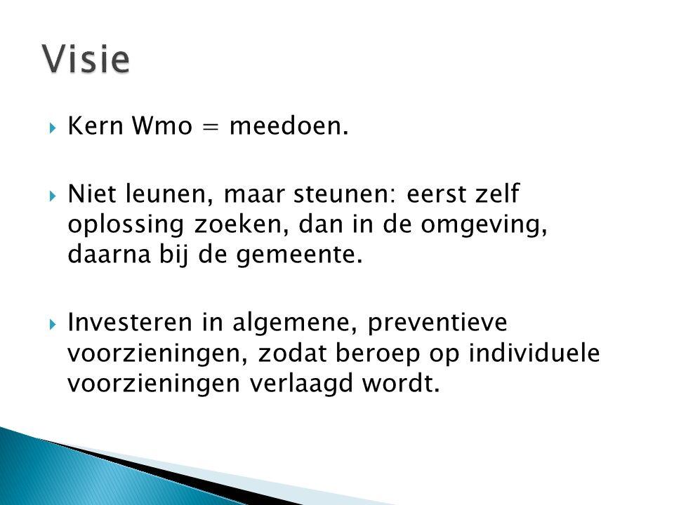  Kern Wmo = meedoen.