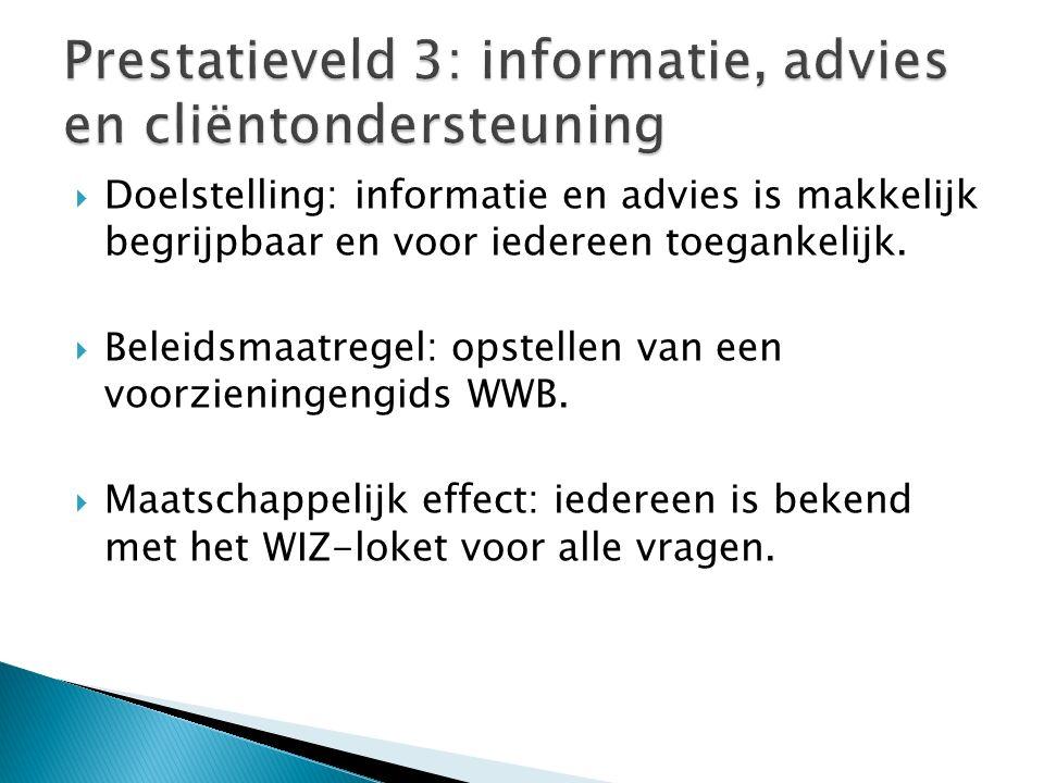  Doelstelling: informatie en advies is makkelijk begrijpbaar en voor iedereen toegankelijk.