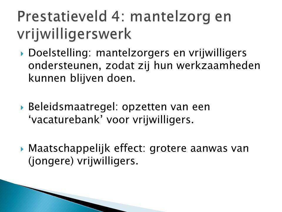  Doelstelling: mantelzorgers en vrijwilligers ondersteunen, zodat zij hun werkzaamheden kunnen blijven doen.
