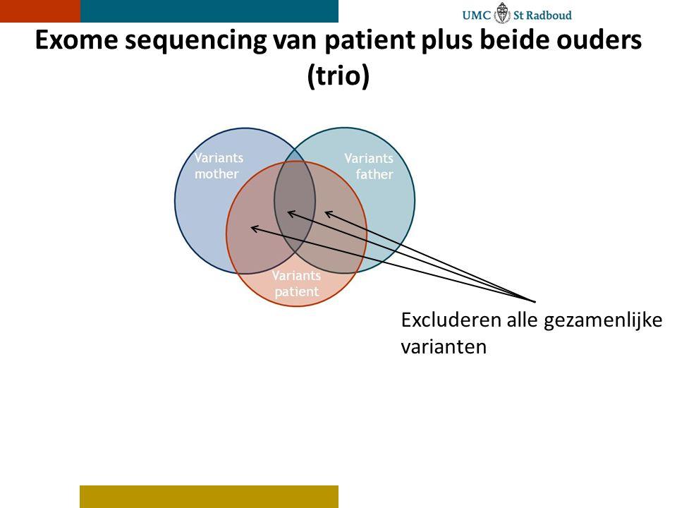 Exome sequencing van patient plus beide ouders (trio) Excluderen alle gezamenlijke varianten