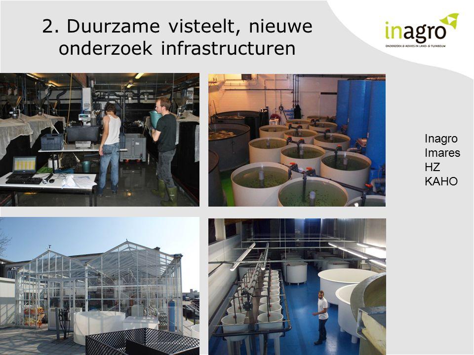 2. Duurzame visteelt, nieuwe onderzoek infrastructuren Inagro Imares HZ KAHO