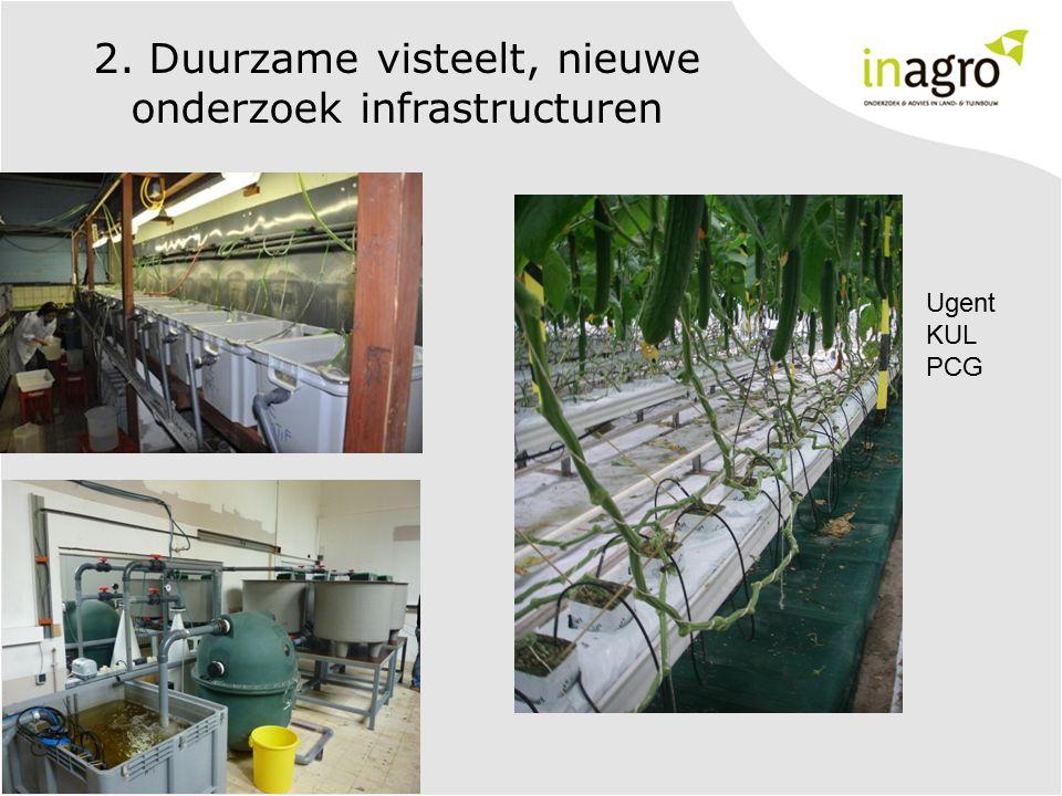 2. Duurzame visteelt, nieuwe onderzoek infrastructuren Ugent KUL PCG