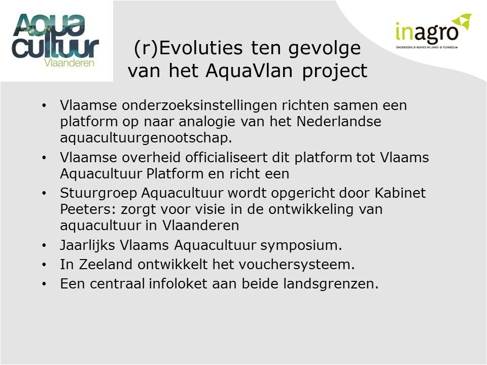 (r)Evoluties ten gevolge van het AquaVlan project Vlaamse onderzoeksinstellingen richten samen een platform op naar analogie van het Nederlandse aquac