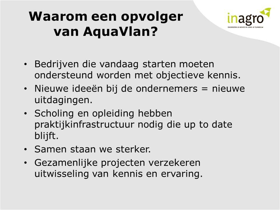 Waarom een opvolger van AquaVlan? Bedrijven die vandaag starten moeten ondersteund worden met objectieve kennis. Nieuwe ideeën bij de ondernemers = ni