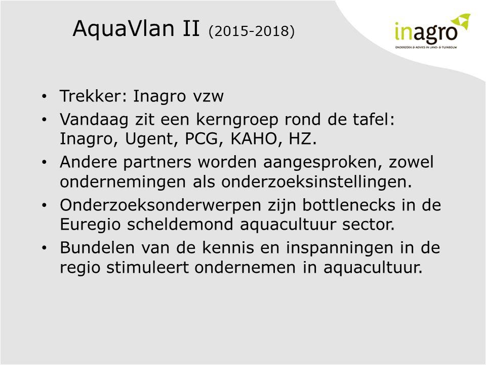 AquaVlan II (2015-2018) Trekker: Inagro vzw Vandaag zit een kerngroep rond de tafel: Inagro, Ugent, PCG, KAHO, HZ. Andere partners worden aangesproken
