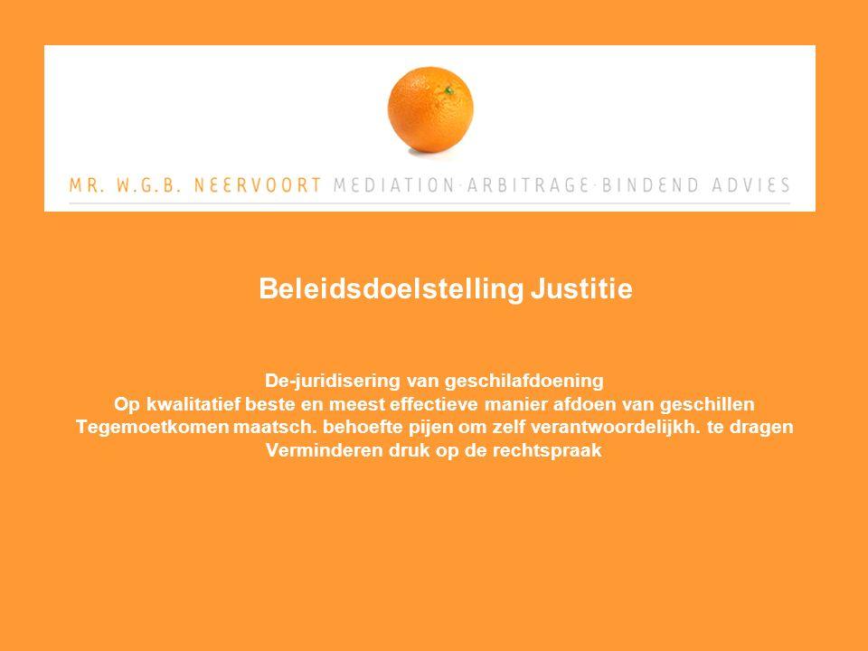 Beleidsdoelstelling Justitie De-juridisering van geschilafdoening Op kwalitatief beste en meest effectieve manier afdoen van geschillen Tegemoetkomen maatsch.