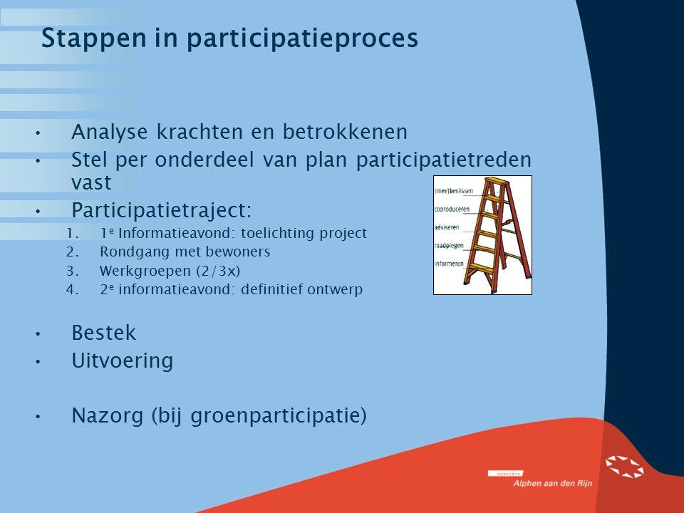 Stappen in participatieproces Analyse krachten en betrokkenen Stel per onderdeel van plan participatietreden vast Participatietraject: 1.1 e Informati