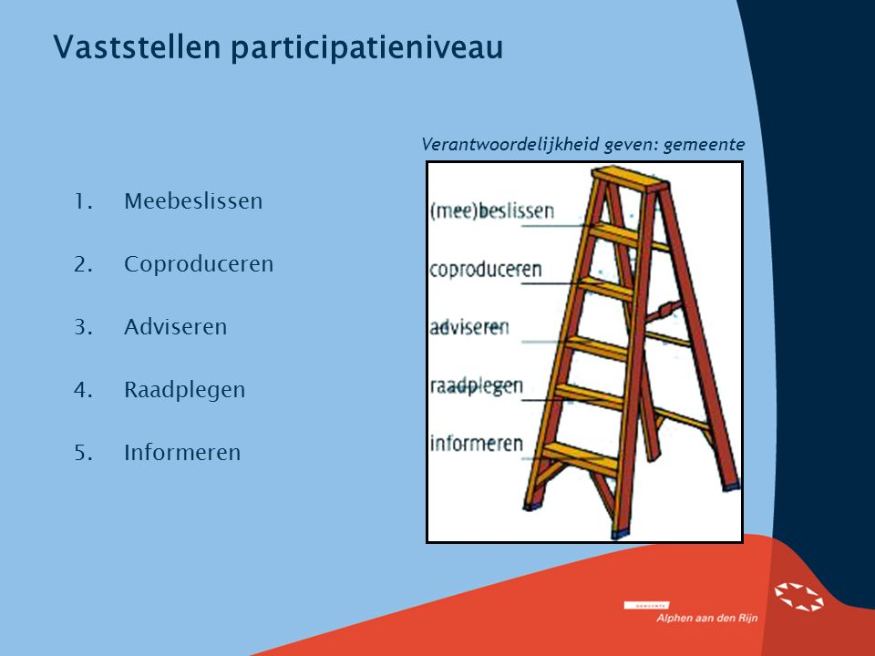 Vaststellen participatieniveau 1.Meebeslissen 2.Coproduceren 3.Adviseren 4.Raadplegen 5.Informeren Verantwoordelijkheid geven: gemeente