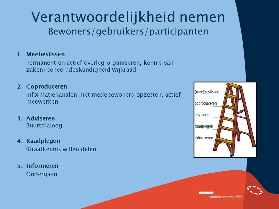 Verantwoordelijkheid nemen Bewoners/gebruikers/participanten 1.Meebeslissen Permanent en actief overleg organiseren, kennis van zaken/beheer/deskundig