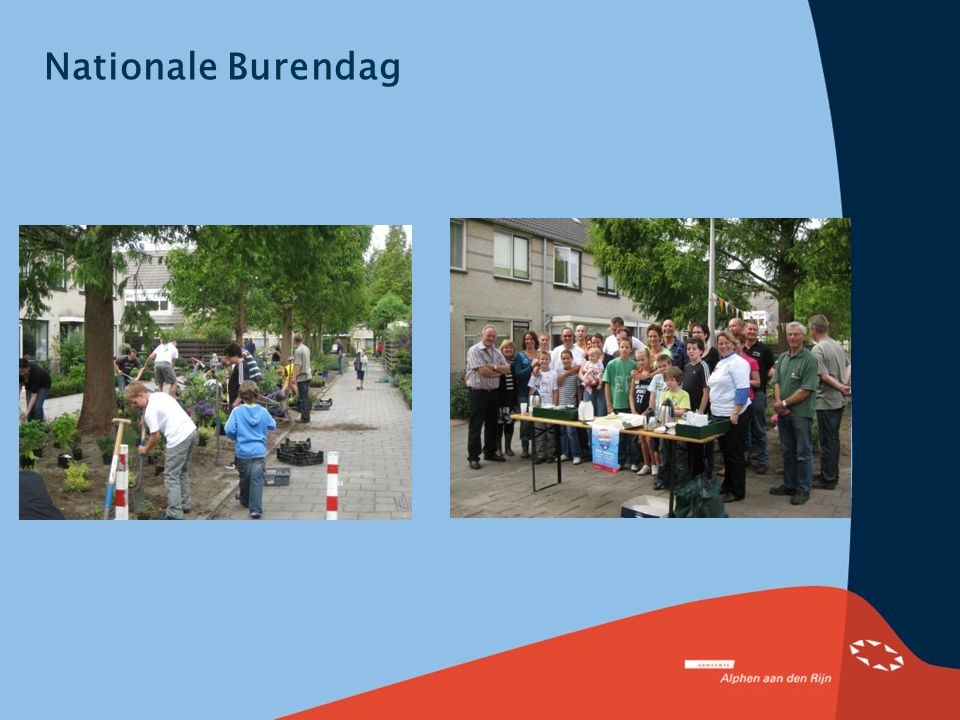 Nationale Burendag