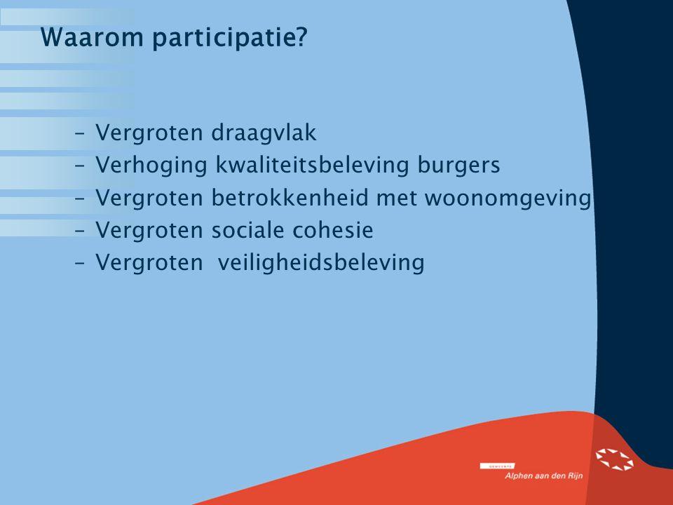 –Vergroten draagvlak –Verhoging kwaliteitsbeleving burgers –Vergroten betrokkenheid met woonomgeving –Vergroten sociale cohesie –Vergroten veiligheids