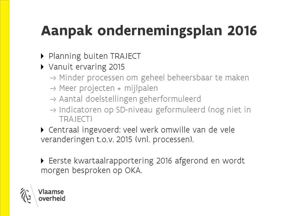 Aanpak ondernemingsplan 2016 Planning buiten TRAJECT Vanuit ervaring 2015 Minder processen om geheel beheersbaar te maken Meer projecten + mijlpalen Aantal doelstellingen geherformuleerd Indicatoren op SD-niveau geformuleerd (nog niet in TRAJECT) Centraal ingevoerd: veel werk omwille van de vele veranderingen t.o.v.